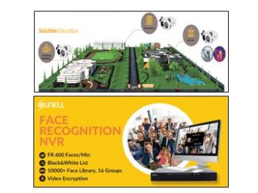 ดูไบ InterSec Security Exhibition สถานีแรกของ Sunell ในปี 2019