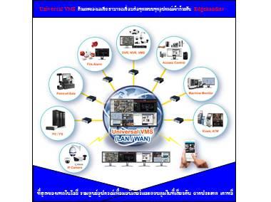 VMS เชื่อมต่อเข้ามารวมอยู่ในระบบหรือหน้าจอเดียวกันได้ (Single Screen Monitoring)