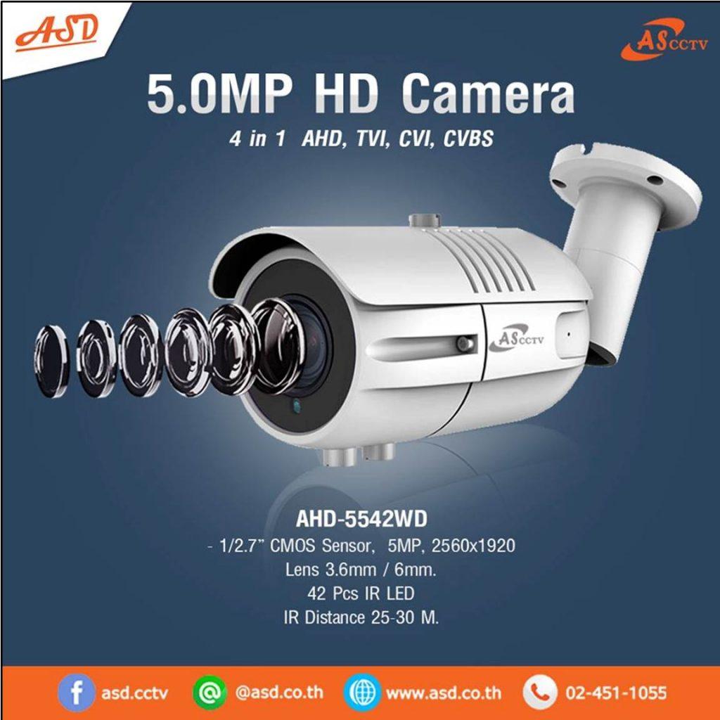 5MP.HD Camera cctv