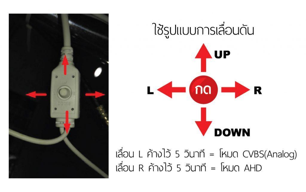 กล้องวงจรปิดอินฟาเรดโดม AHD-3224AW