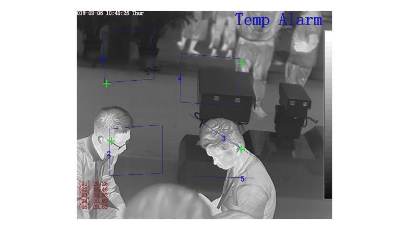กล้องตรวจจับอุณหภูมิ ระบบ ไอพี Sunell