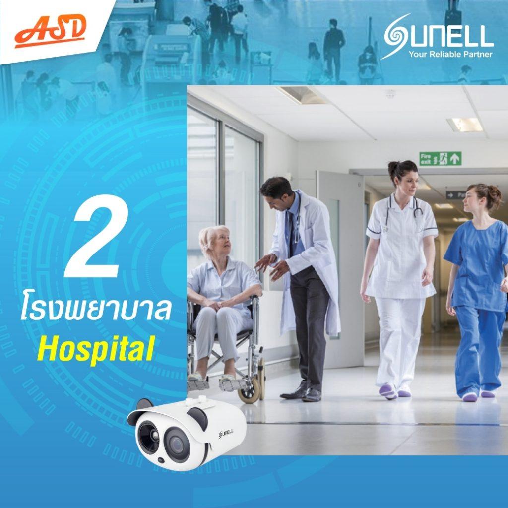 กล้องตรวจจับอุณหภูมิ สำหรับคัดกรองผู้ป่วย รุ่น SN-T5