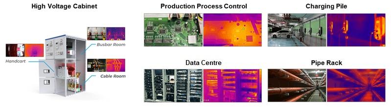 Application การนำไปใช้ จาก Sunell รุ่น SN-D2