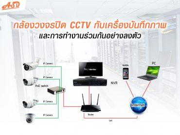กล้องวงจรปิด CCTV กับเครื่องบันทึกภาพ และการทำงานร่วมกันอย่างลงตัว