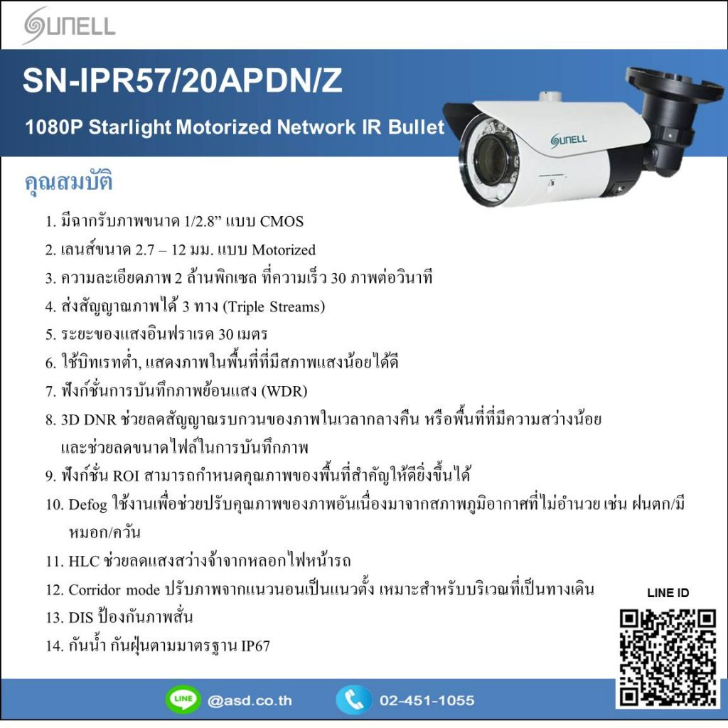 กล้องกันขโมย กล้องวงจรปิด IP Camera ราคาถูก