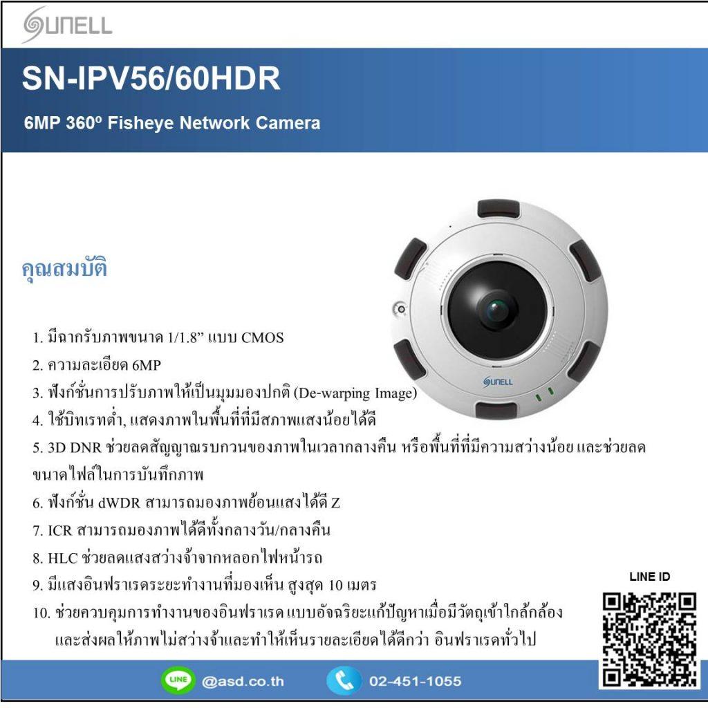 กล้องวงจรปิดแบบพาโนรามา 360 องศา Fisheye